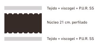 viscovip-capas