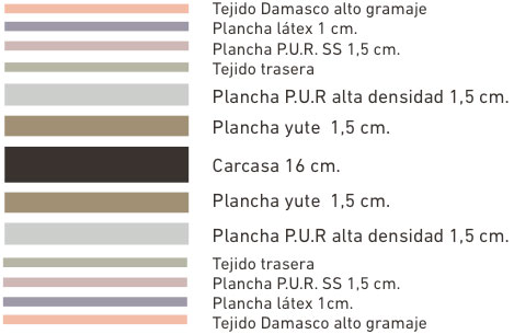 colchon-eco-latex-capas
