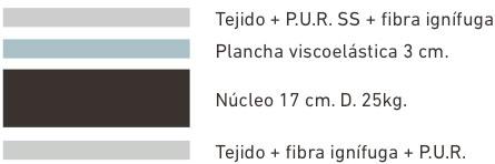 colchon-juvenil-visco-roma3-capas