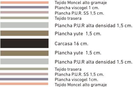 colchon-muelles-visco-magnum-capas