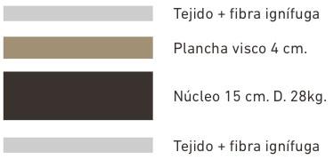 colchon-visco4-funda-acolchada-capas