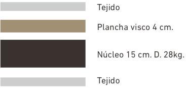 colchon-visco4-funda-lisa-capas