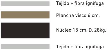 colchon-visco6-funda-acolchada-capas
