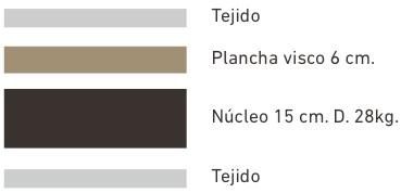 colchon-visco6-funda-lisa-capas